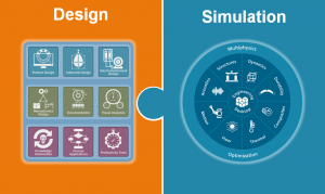 Simulation driven design